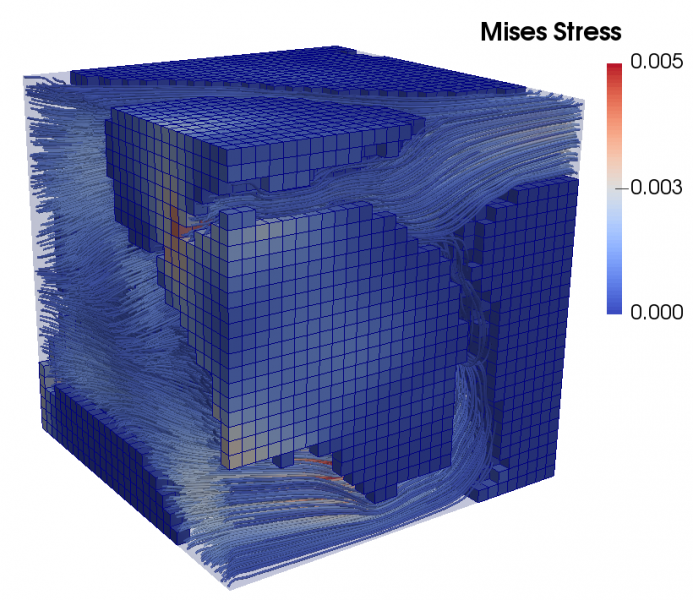 Oedometric compression for saturated rock samples at peak stress